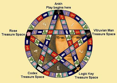 Instructions For The Da Vinci Game Board Games Rules